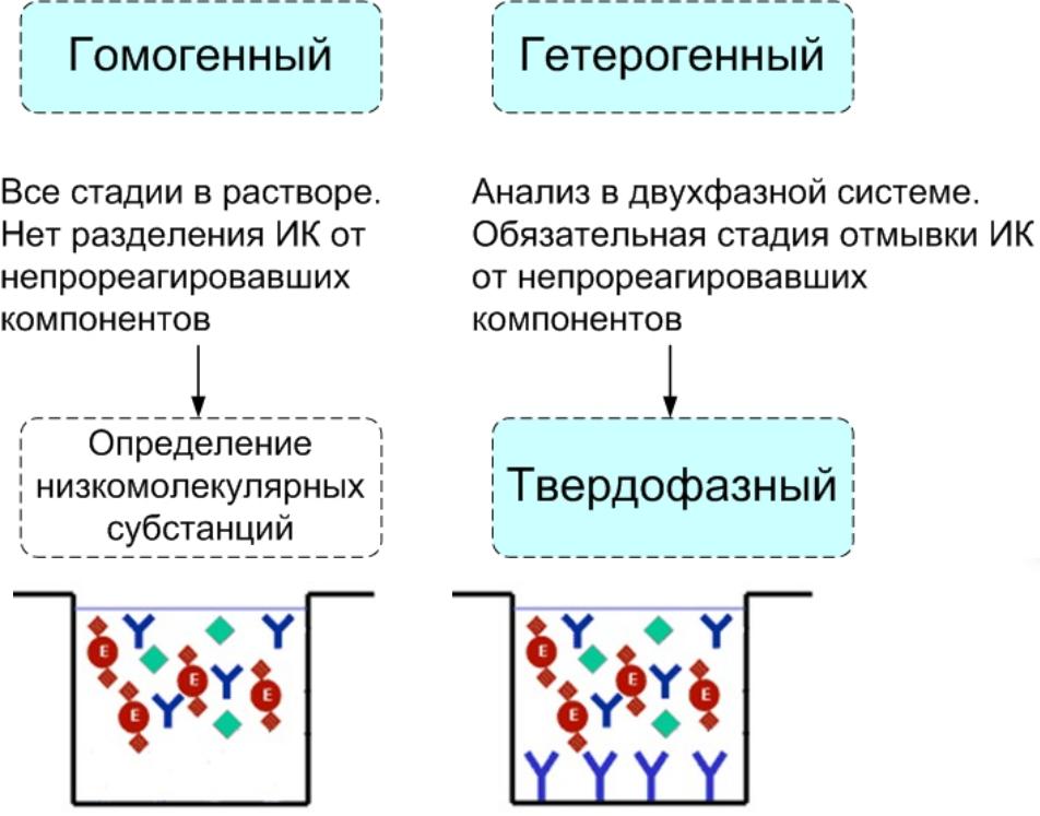 виды паразитов в крови человека