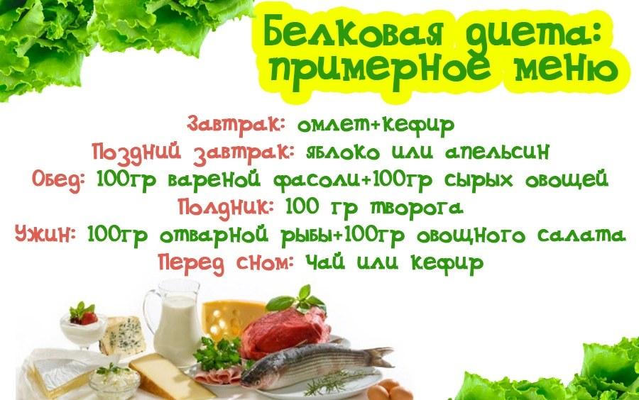 Недельная диета белковая