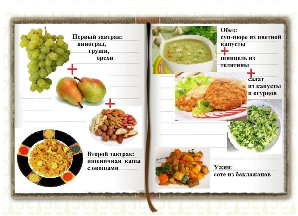 Правильное питание меню на неделю отзывы