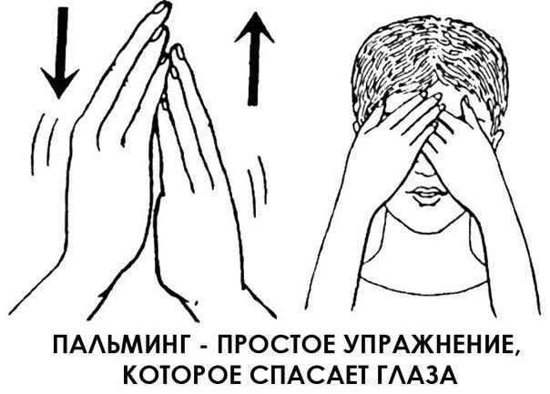 Экспресс-методика восстановления зрения «Пальминг»